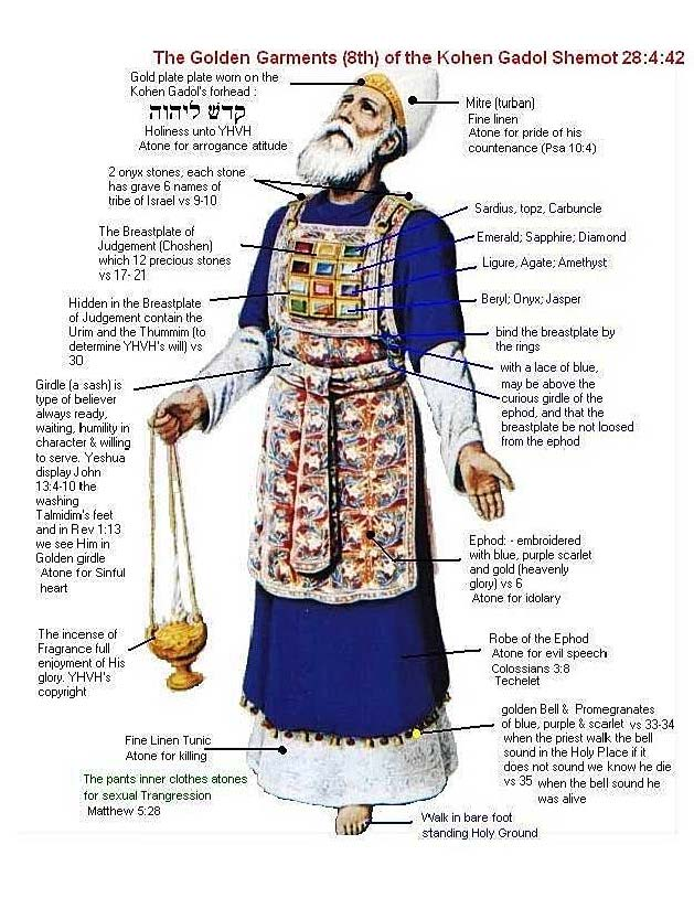 Priest_garments